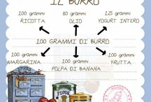 Consigli x cucina