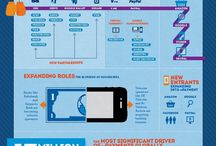 Mobile Wallets/Payment / All things to do with mobile payment, from NFC to mobile wallet design. / by Unwire