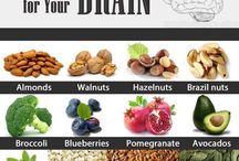 "Brain Food / Food to help you figure out what ""x"" is"