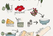 Sketchnotes Food