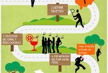Social Media Plan / Trucos y pasos para hacer un buen plan de Social Media