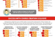 Create an Awesome Online Course / Everything about creating an awesome online course to sell your products and services