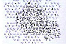 Beads Pattern