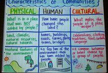 Social studies- communities