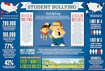 Say NO to bullying / My Board depicts the evils of cyber bullying, and how you can protect yourself!