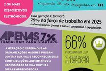 Tecnologia / Redes sociais, social media, marketing digital e linux!