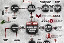 Egyéb Warhammer 30-40k