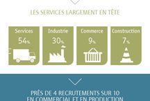 Fiches Régions Apec 2016 / Vous trouverez les infographies sur les chiffres clés du marché de l'emploi cadre dans les différentes régions de France