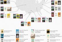Book Industry Trends