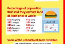 Food stats.
