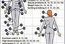 Massage Reflexology