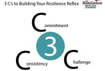 The Resilience Reflex Blog Board by Zaheen Nanji / Blog posts on resilience, moving forward, getting unstuck, overcoming challenges in life and business.