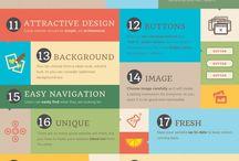 Website ideas / Website ideas getting it right