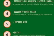 CFGM Gestión Administrativa/ Actividades Comerciales