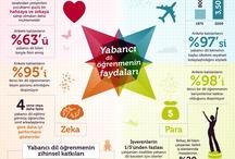 eğitim / yabancı dil
