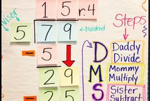 Division / Division and Long Division games, activities, worksheets, ideas, word problem strategies, and resources for teaching students