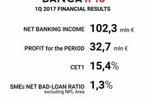 Consolidated Interim First Quarter 2017 Banca IFIS