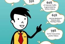 Video Marketing Infographics - 2015