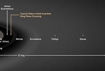 Cosmos - Saturn