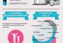 EdTech / Pictures and infographics on Education Technology