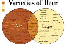 Beer related stuff
