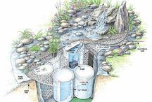 Diy watervallen en vijvers