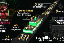 Infografías- Enero 2015 / En este álbum podrás encontrar las infografías publicadas por el Gobierno de Veracruz durante el mes de enero del año 2015, en las cuales se plasma información sobre el Carnaval de Veracruz 2015 y sus celebraciones.