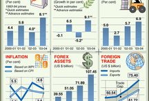 Brand India / Indian Economy a Brand a comparison a evolving nation-learn from here!