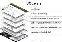 UX/UCD/UI design_basic
