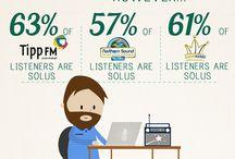 Infographies Radio