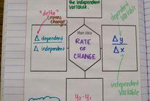 Pre-Algebra Unit 6: Linear Functions