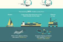 Amazing Marketing Infographics / Infographics are a great way to build an interesting story around valuable information and facts.   This collection of Infographics are the best of the best, selected because they connect data, design and an interesting story in a beautiful way that helps us understand a topic in a new, engaging and fun way.