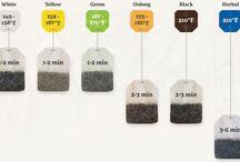 #food_infographics