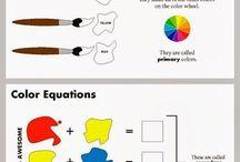vv teorie barev