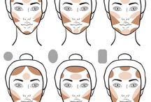 Forme di viso trucco