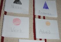 Literacy / spelling ideas