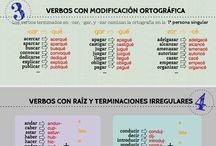 Enseñando Español