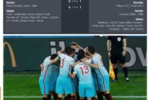 Czechy-Turcja 0-2