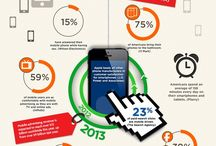 App & Mobile / The world of apps and mobile devices