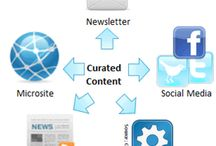 Content Curation / by Jason Walker