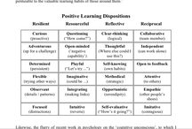 Learning dispositions