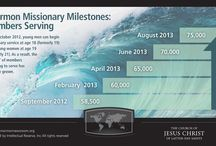LDS Church Infographics