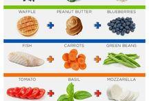 Food & recepts