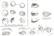 Character anatomy - eyes