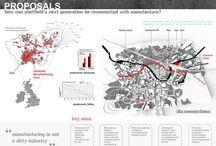 _architecture_maps