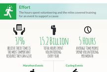 Non-profit Infographics / Infographics related to non-profits