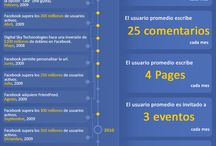 Social Media / Redes sociales / by Marta Martínez Arroyo