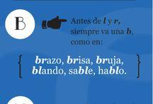 Ortografía / Ortografía del castellano.