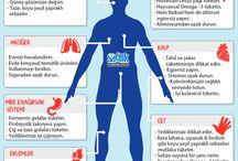 Sağlık İnfografiler