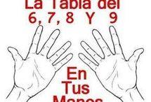 Las tablas en tus manos